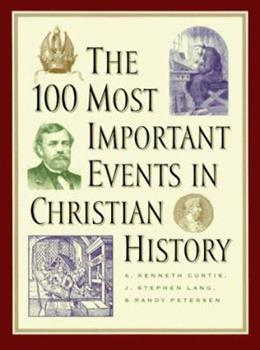 The 100 Most Important Events in Christian History 0800756444 Book Cover